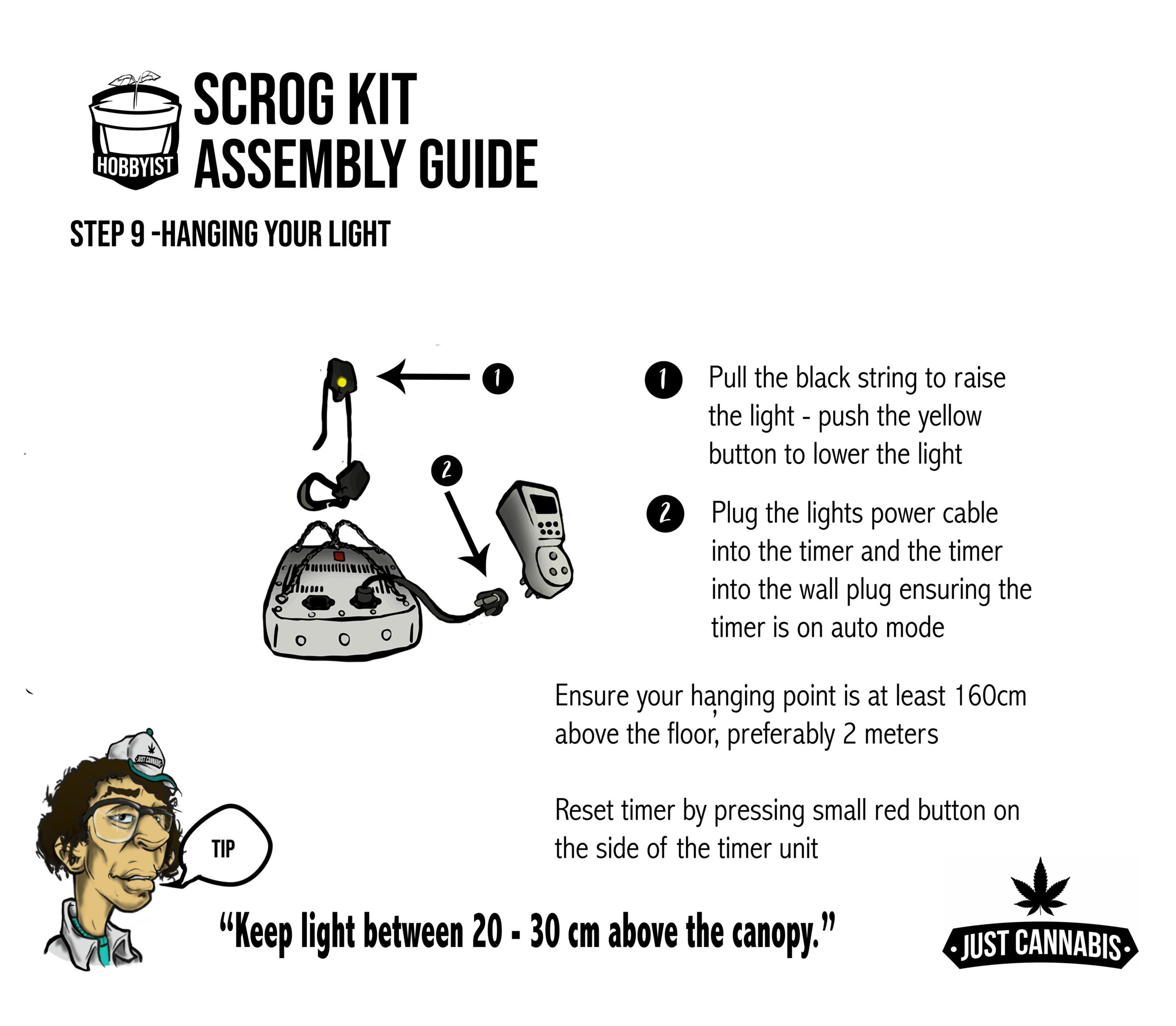 assembly guide scrog kit page 9 copy